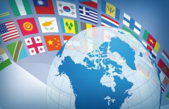 localization solutions